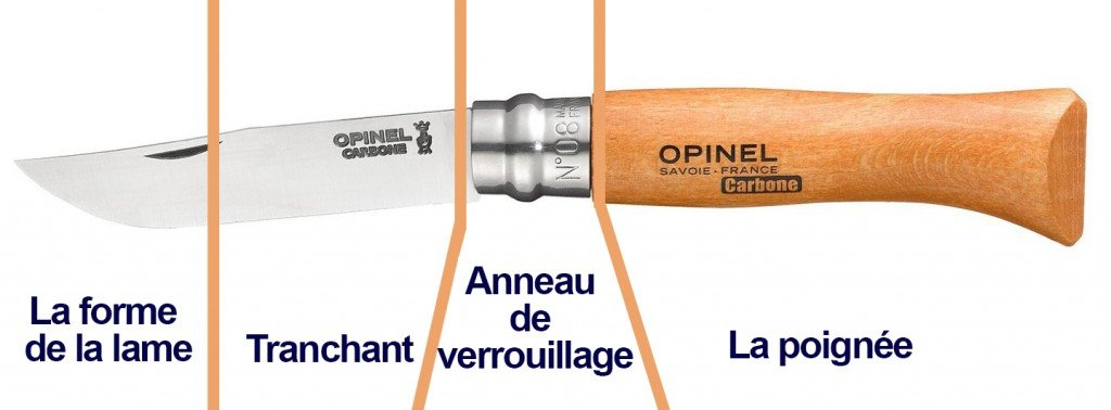 anatomie-du-couteau-opinel